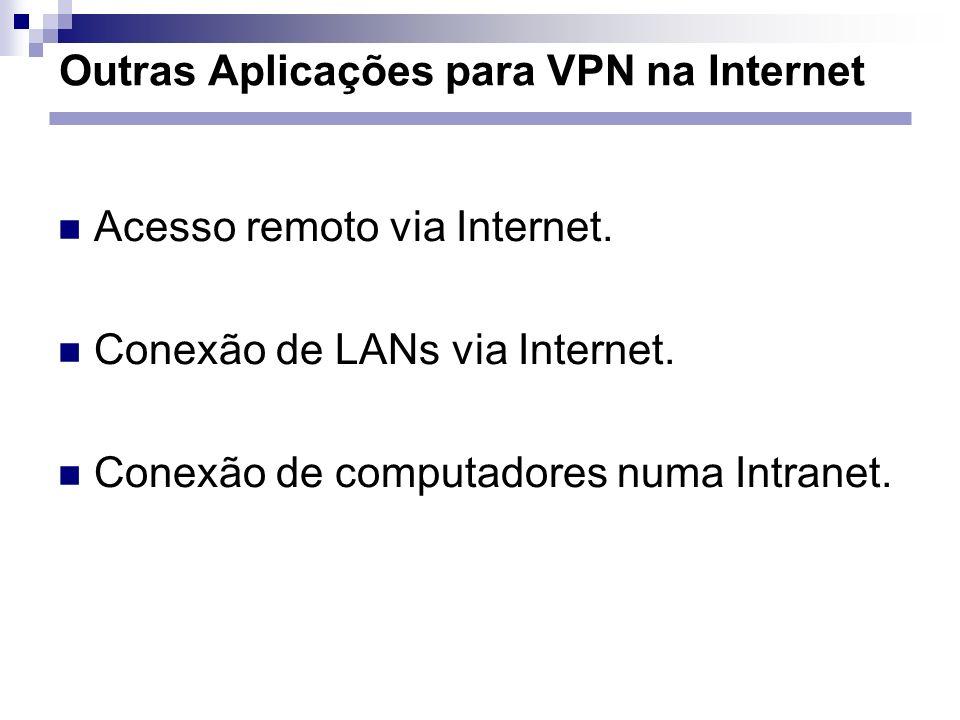 Outras Aplicações para VPN na Internet