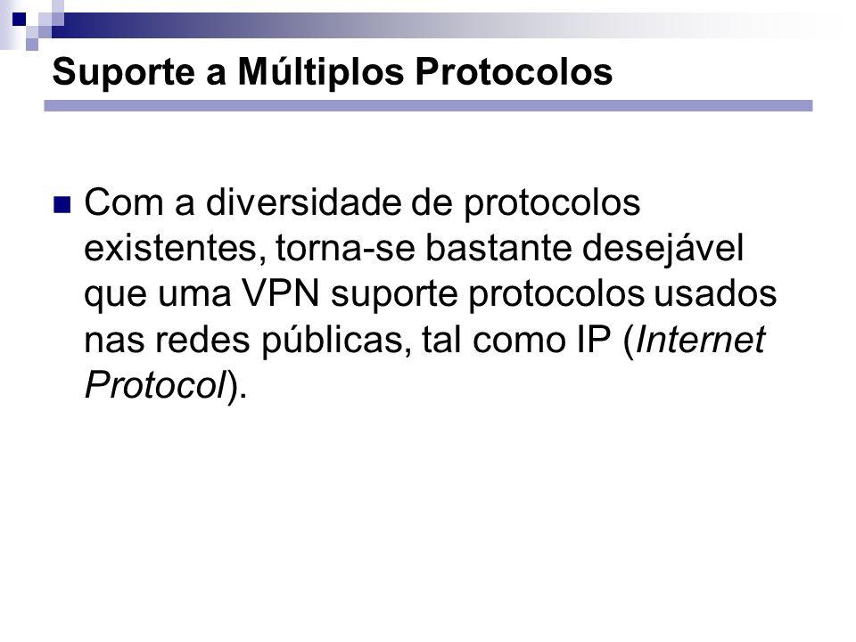 Suporte a Múltiplos Protocolos