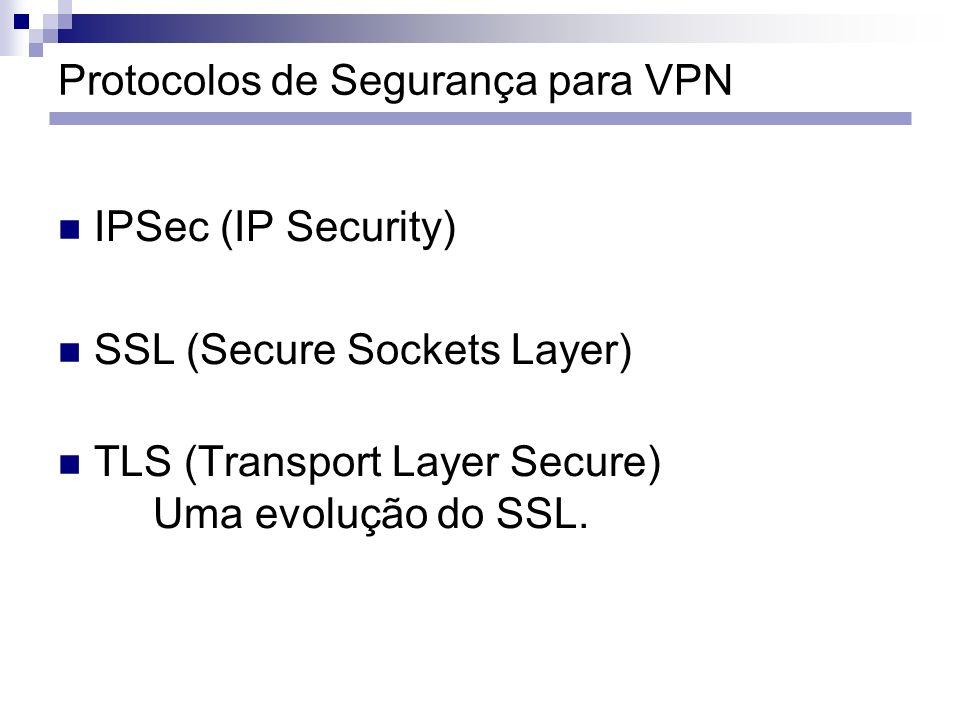 Protocolos de Segurança para VPN