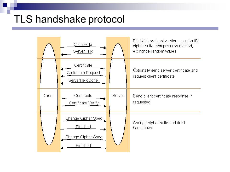 TLS handshake protocol