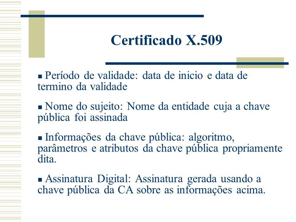 Certificado X.509 Período de validade: data de inicio e data de termino da validade.