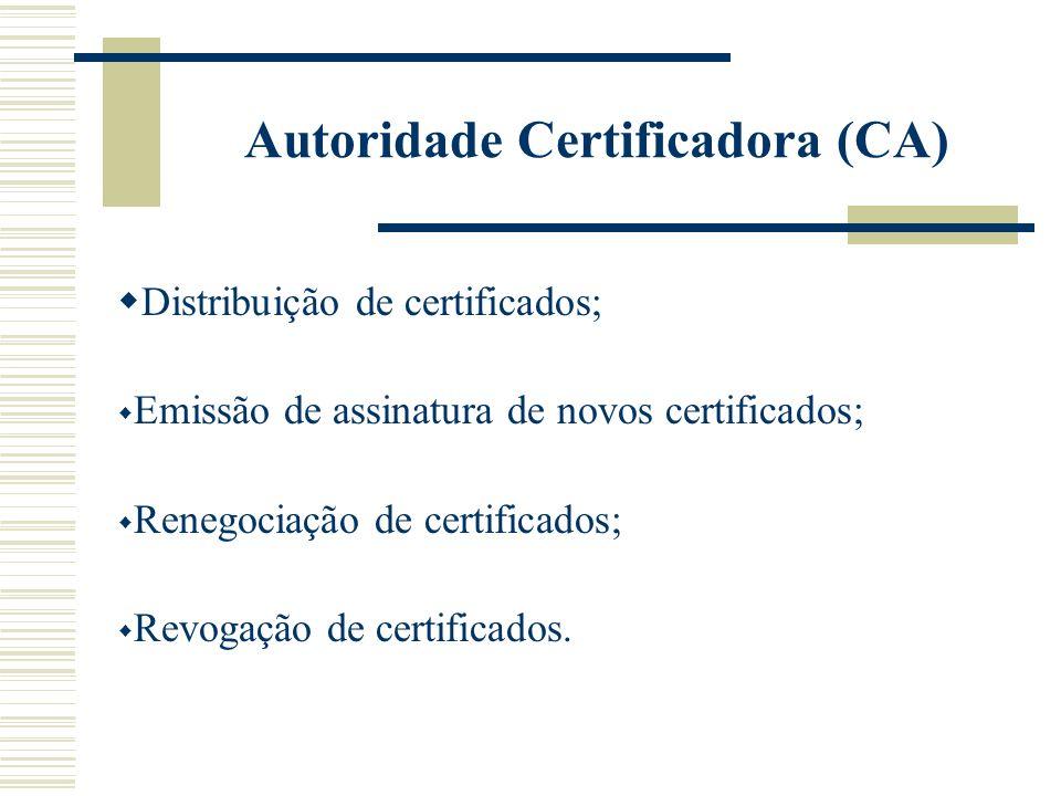 Autoridade Certificadora (CA)