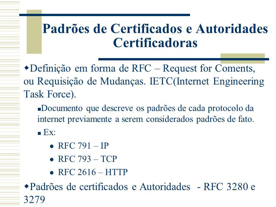 Padrões de Certificados e Autoridades Certificadoras