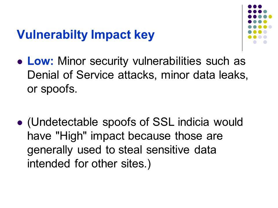 Vulnerabilty Impact key