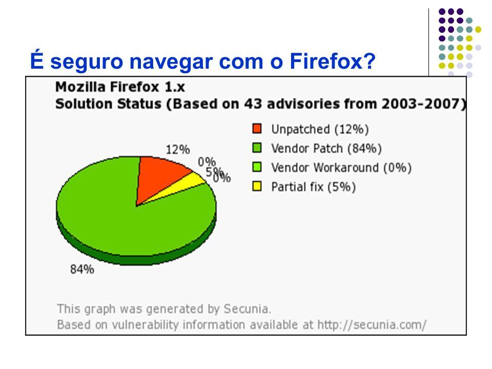 É seguro navegar com o Firefox