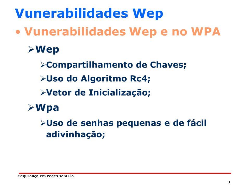 Vunerabilidades Wep Vunerabilidades Wep e no WPA Wep Wpa