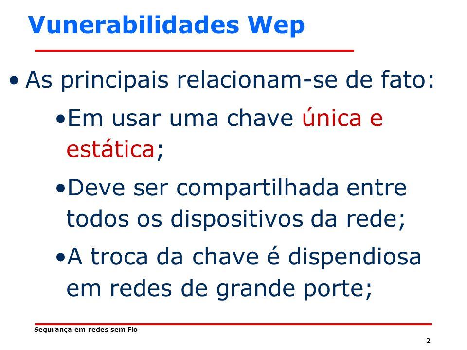 Vunerabilidades Wep As principais relacionam-se de fato:
