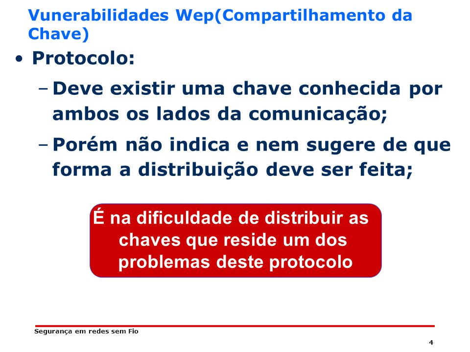 Vunerabilidades Wep(Compartilhamento da Chave)