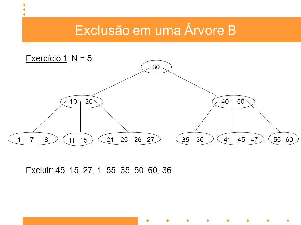 Exclusão em uma Árvore B