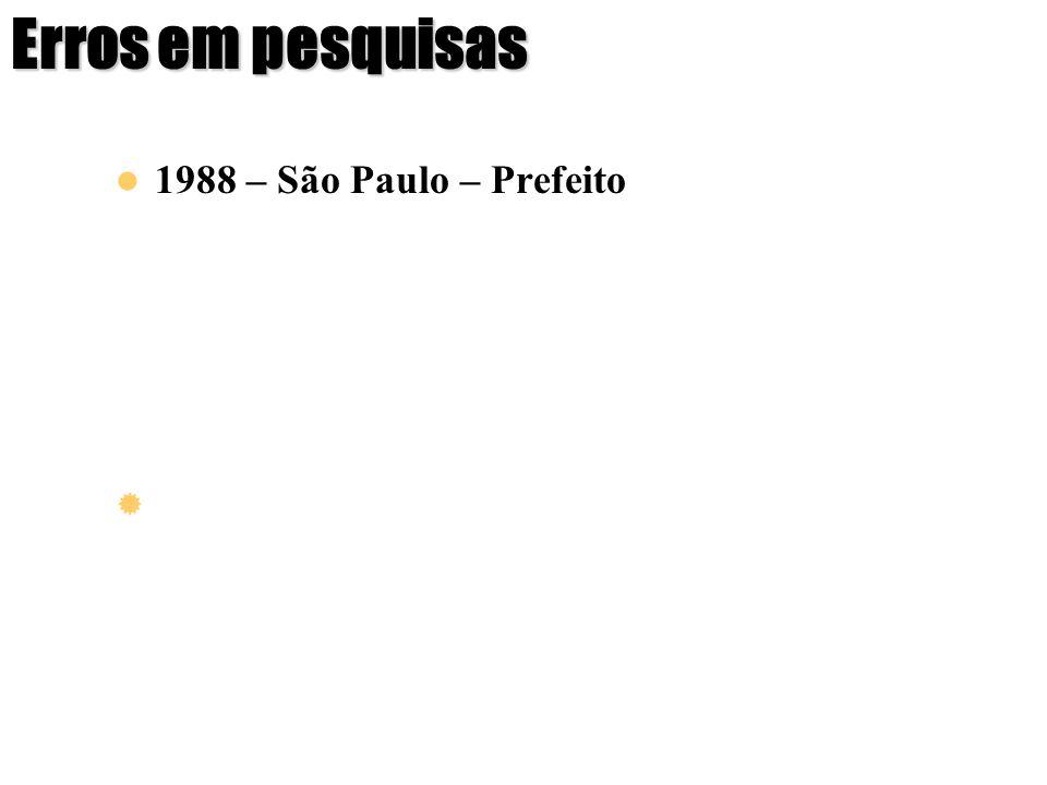 Erros em pesquisas 1988 – São Paulo – Prefeito
