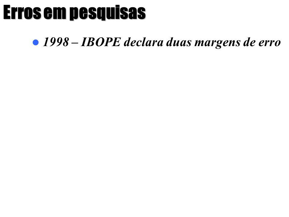 Erros em pesquisas 1998 – IBOPE declara duas margens de erro