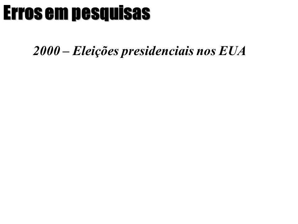 Erros em pesquisas 2000 – Eleições presidenciais nos EUA