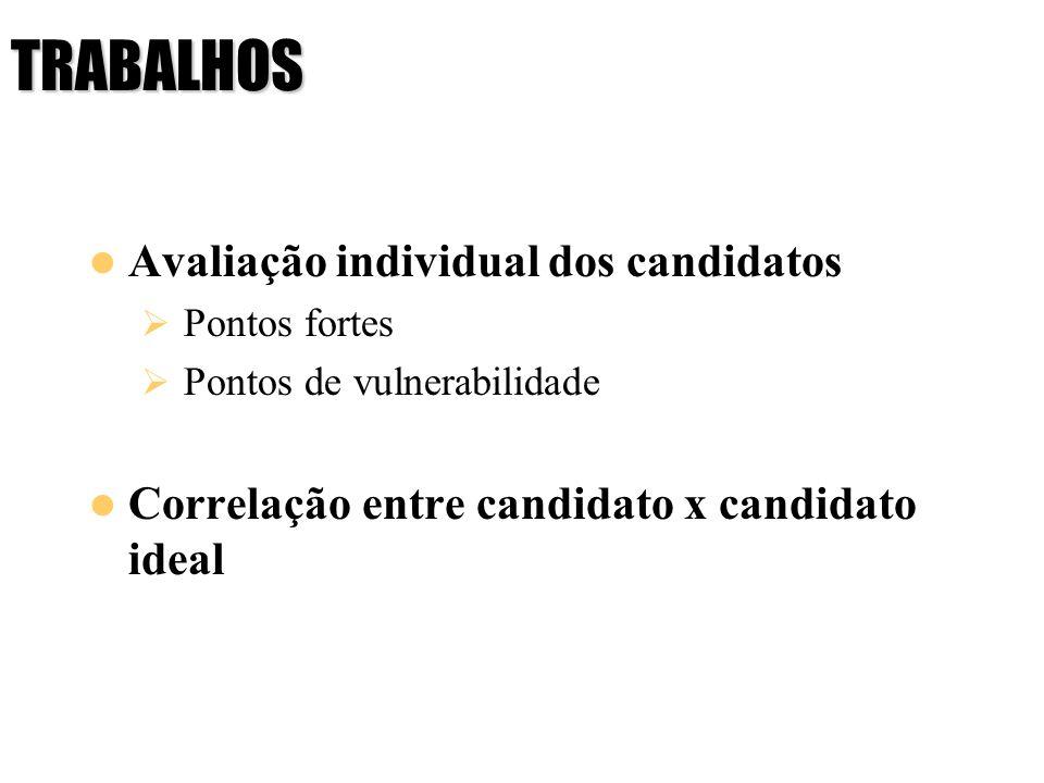 TRABALHOS Avaliação individual dos candidatos