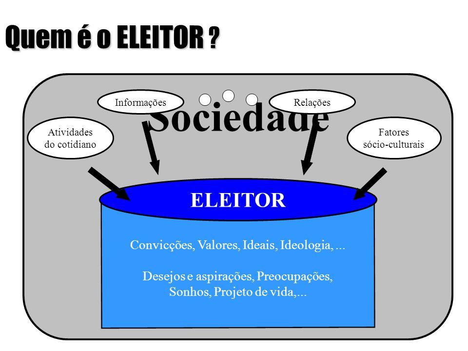 Sociedade Quem é o ELEITOR ELEITOR