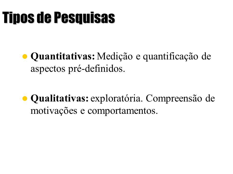 Tipos de PesquisasQuantitativas: Medição e quantificação de aspectos pré-definidos.