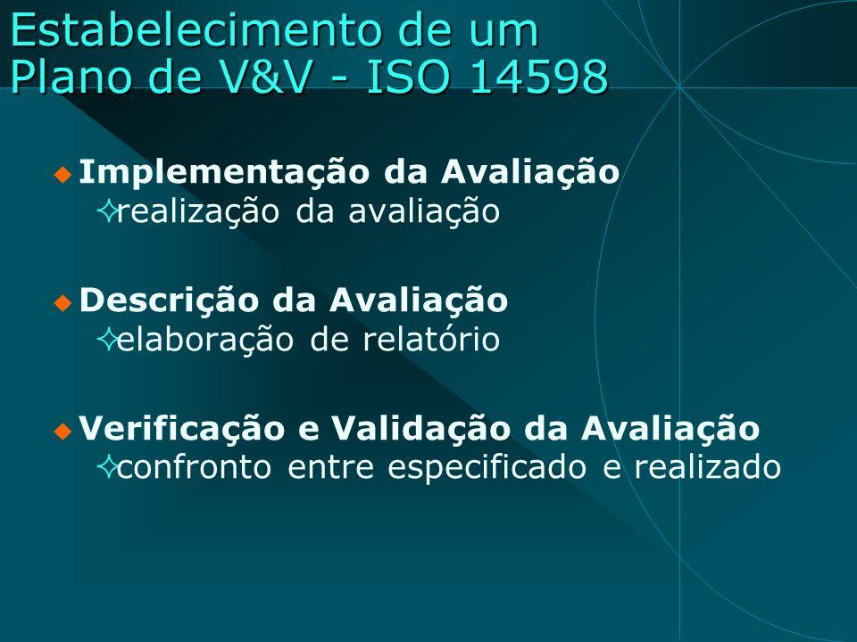 Estabelecimento de um Plano de V&V - ISO 14598