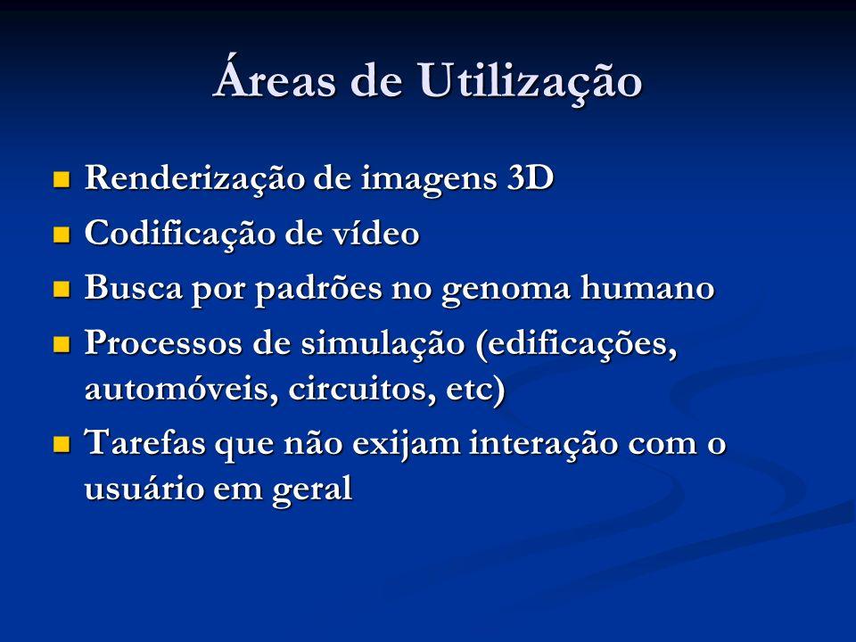 Áreas de Utilização Renderização de imagens 3D Codificação de vídeo