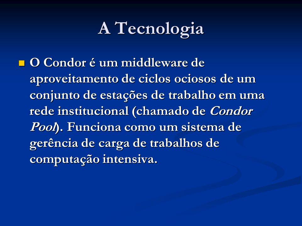 A Tecnologia
