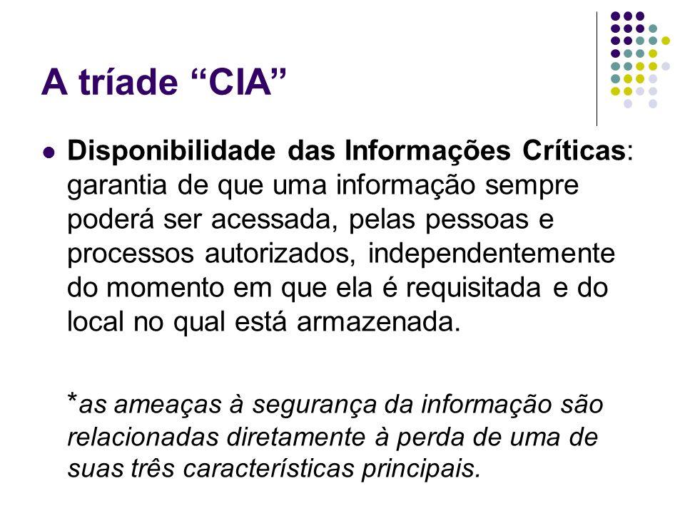 A tríade CIA
