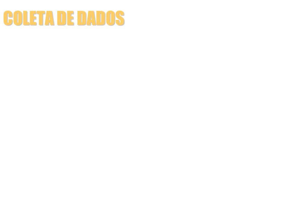 COLETA DE DADOS Cronograma das atividades de coleta de dados Atividade