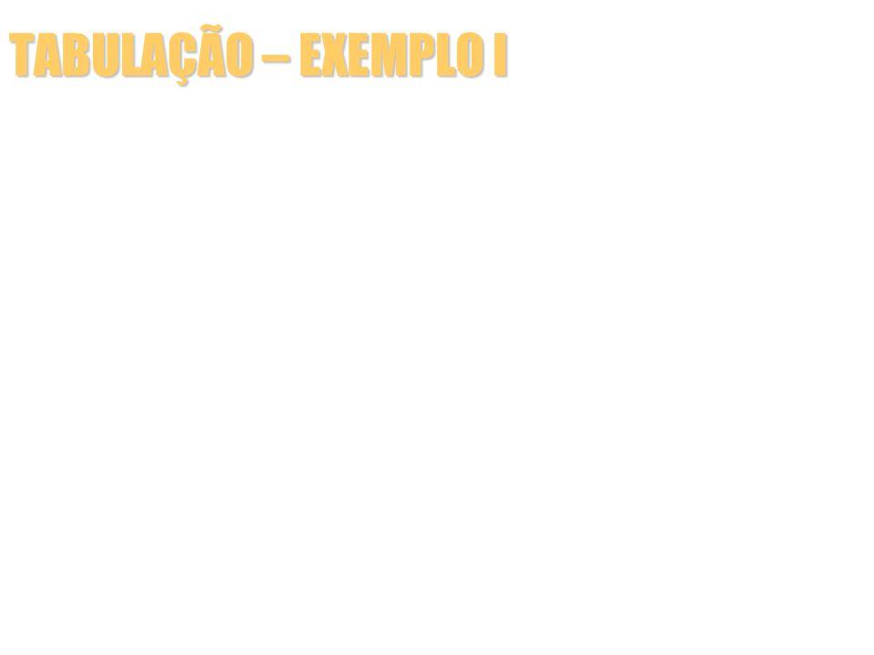 TABULAÇÃO – EXEMPLO I 1.3.5.4 – Segundo Voto Consolidado para Ideli Salvatti.