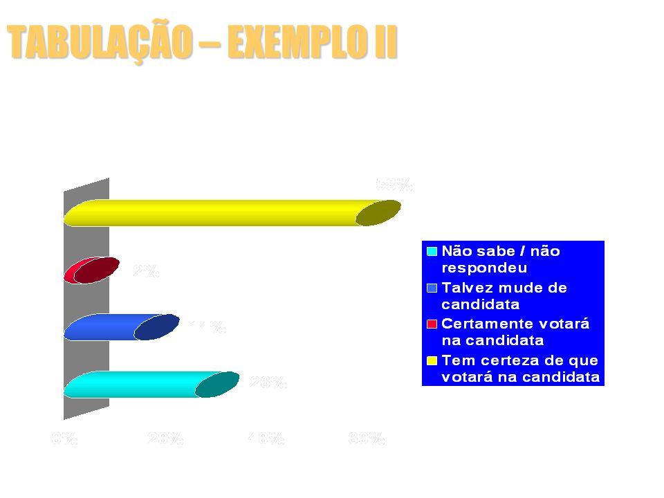 TABULAÇÃO – EXEMPLO II 1.3.5.4 – Segundo Voto Consolidado para Ideli Salvatti.
