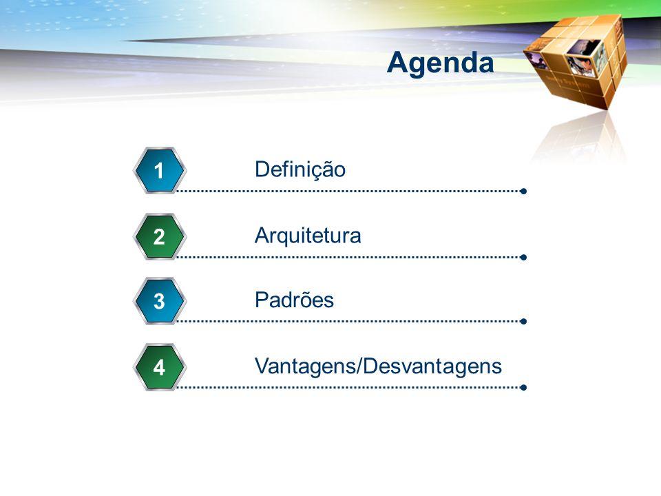 Agenda 1 Definição 2 Arquitetura 3 Padrões 4 Vantagens/Desvantagens