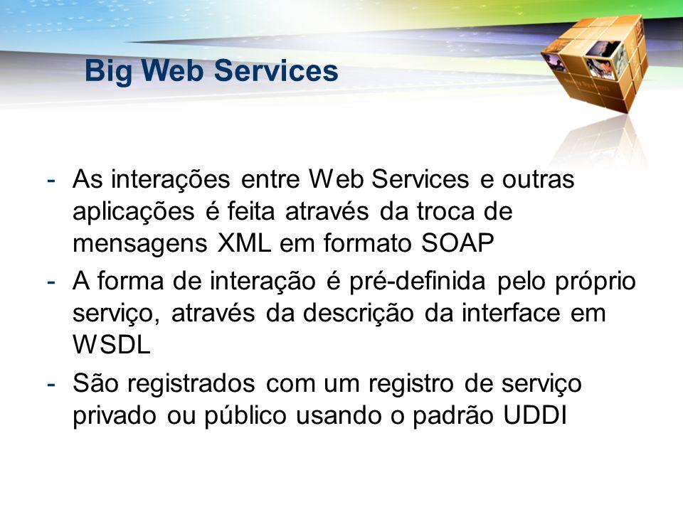 Big Web Services As interações entre Web Services e outras aplicações é feita através da troca de mensagens XML em formato SOAP.