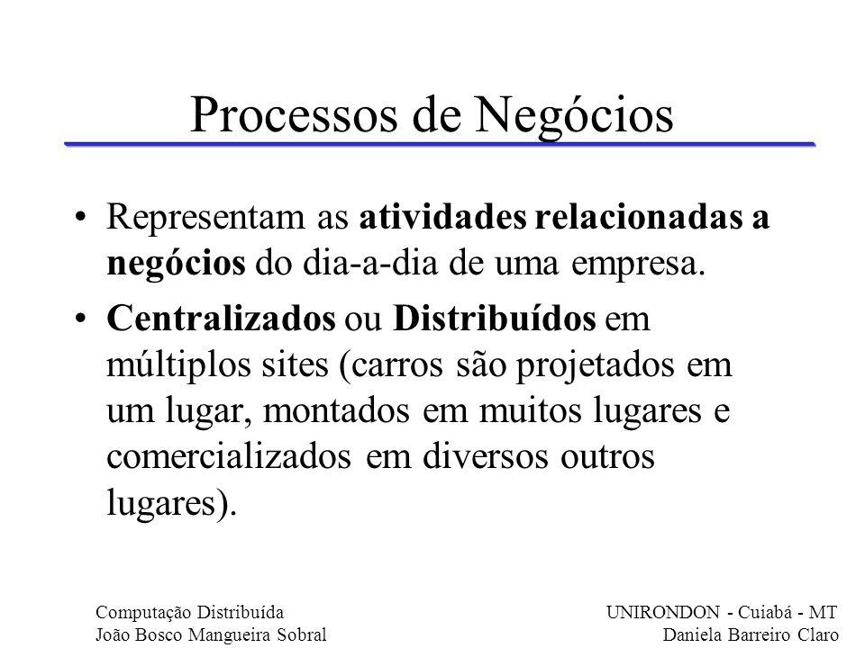Processos de Negócios Representam as atividades relacionadas a negócios do dia-a-dia de uma empresa.