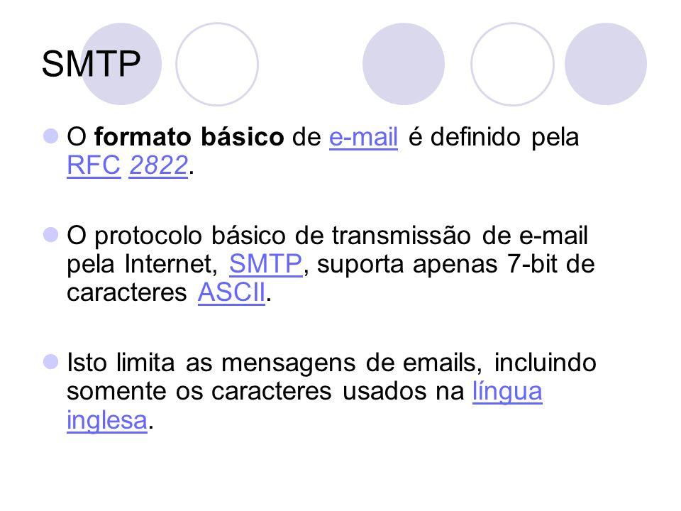SMTP O formato básico de e-mail é definido pela RFC 2822.