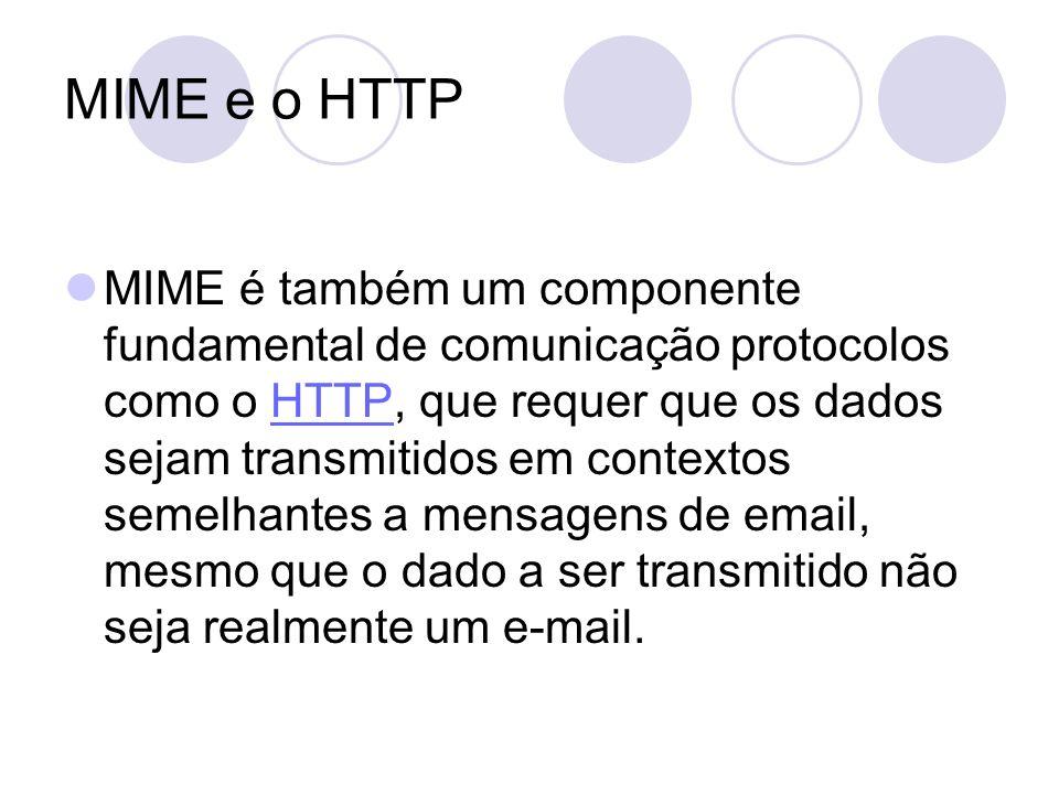 MIME e o HTTP