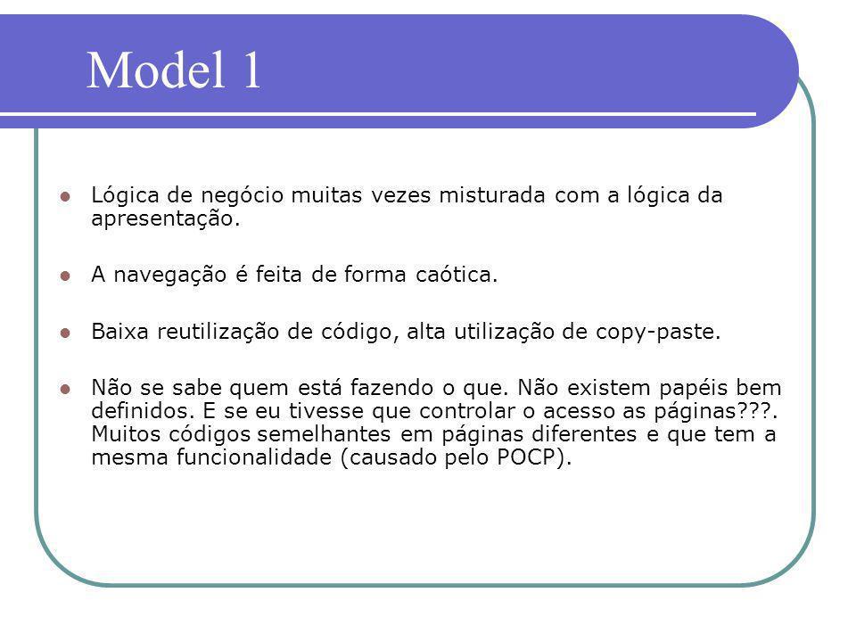 Model 1Lógica de negócio muitas vezes misturada com a lógica da apresentação. A navegação é feita de forma caótica.