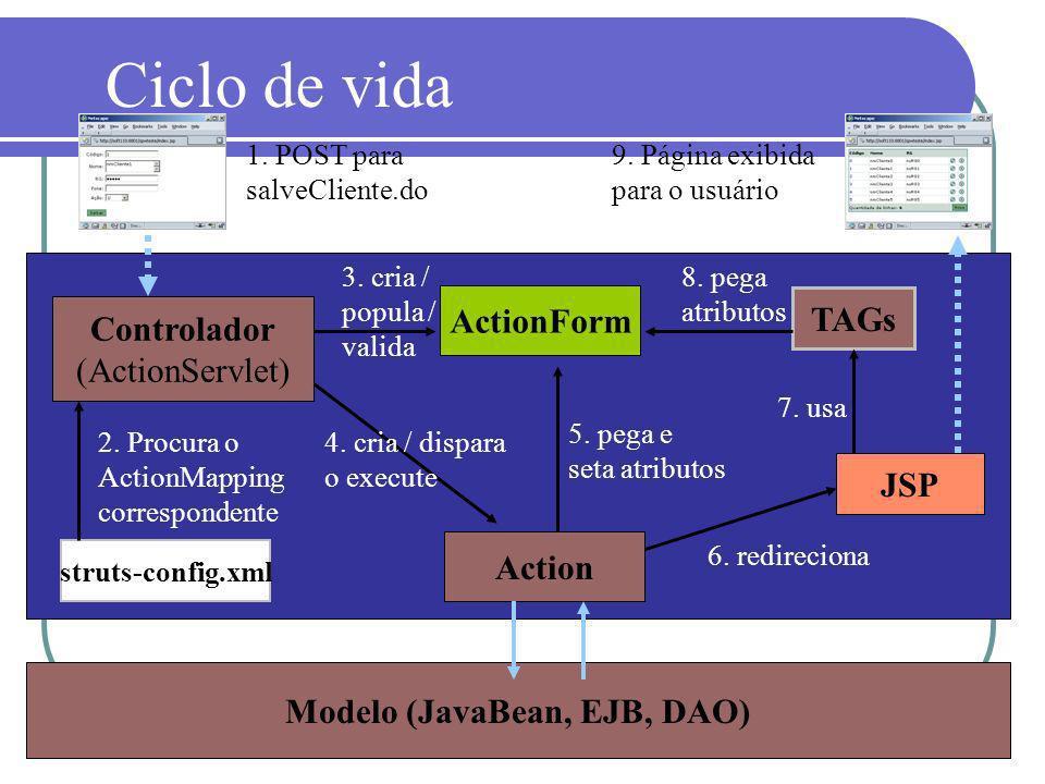 Modelo (JavaBean, EJB, DAO)