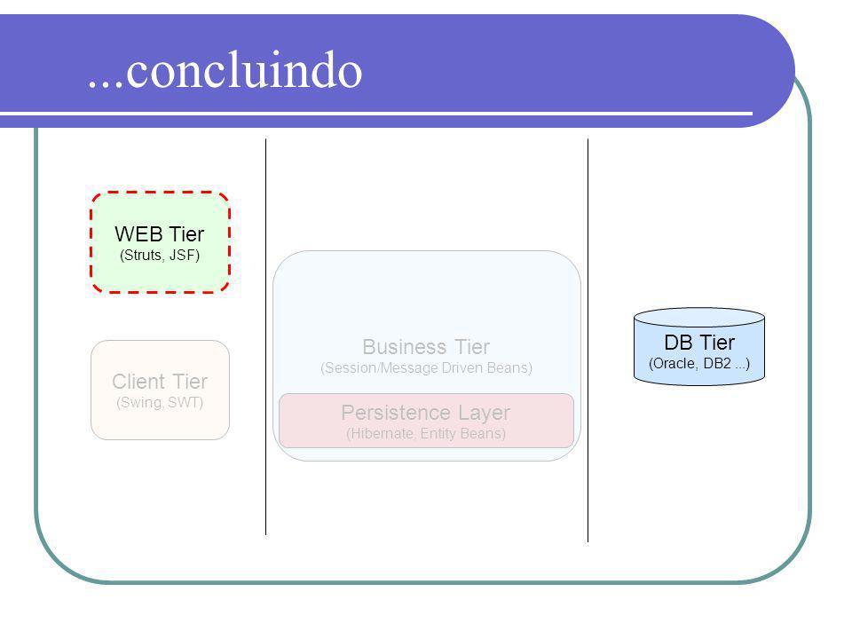 ...concluindo WEB Tier (Struts, JSF)