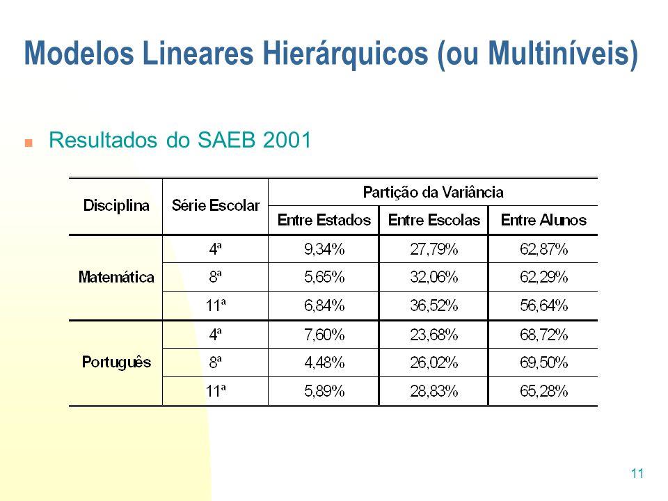 Modelos Lineares Hierárquicos (ou Multiníveis)