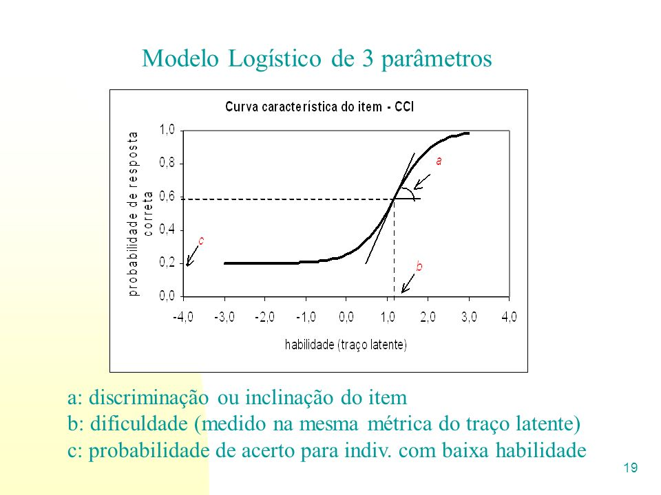 Modelo Logístico de 3 parâmetros