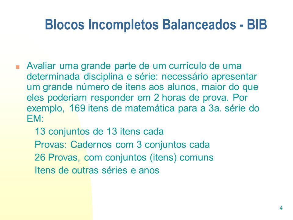 Blocos Incompletos Balanceados - BIB