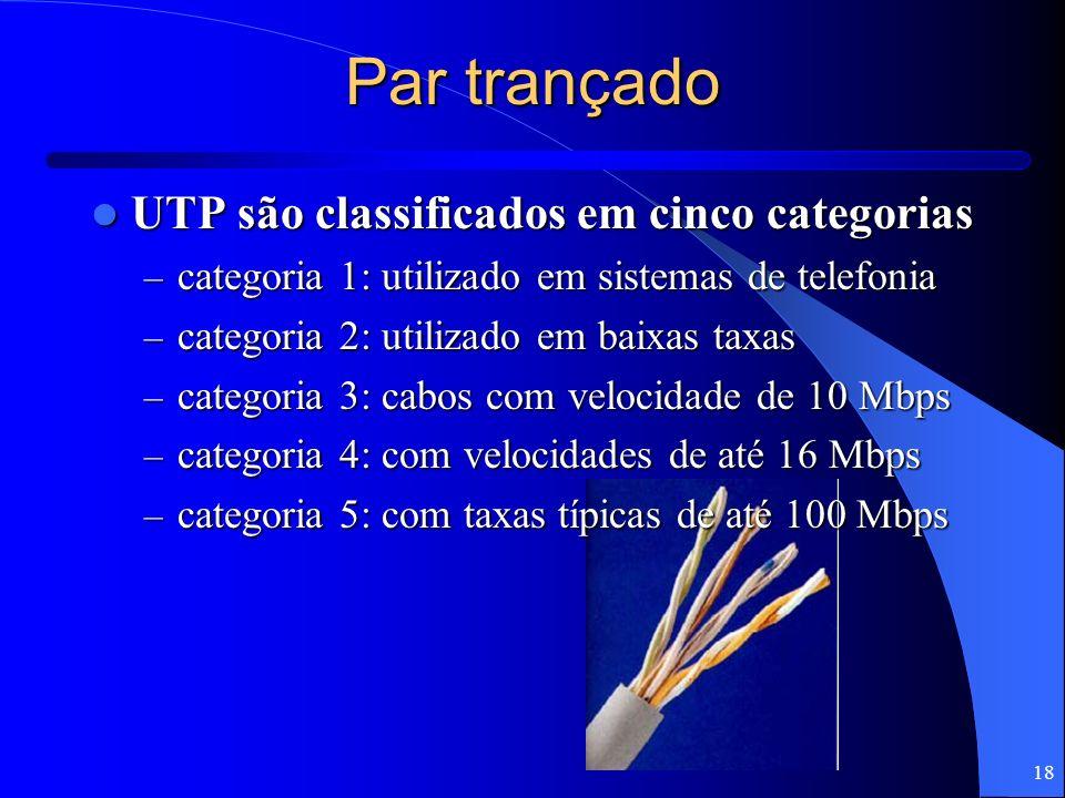 Par trançado UTP são classificados em cinco categorias