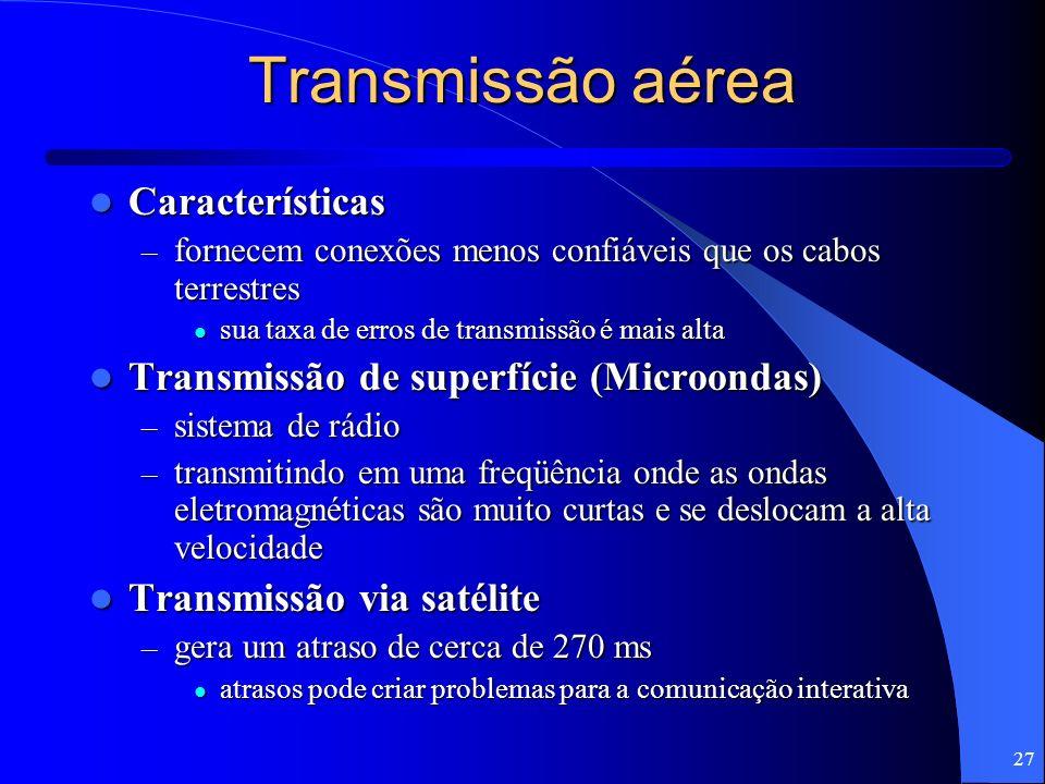 Transmissão aérea Características