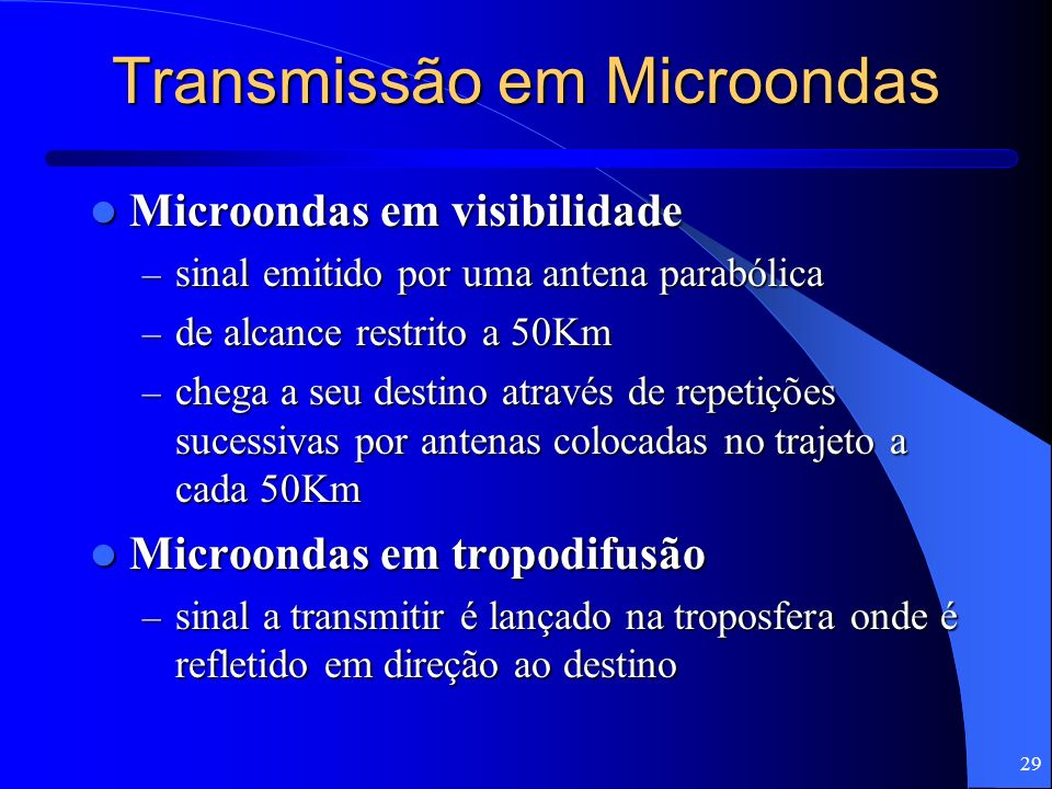 Transmissão em Microondas
