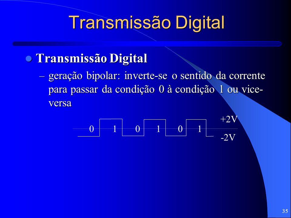 Transmissão Digital Transmissão Digital