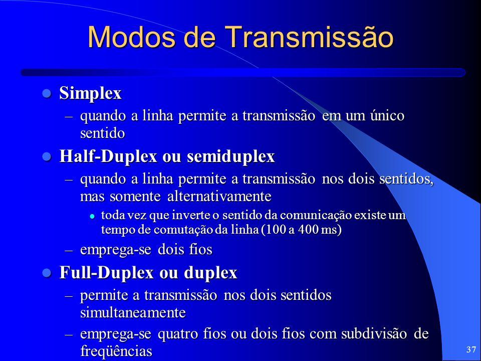 Modos de Transmissão Simplex Half-Duplex ou semiduplex