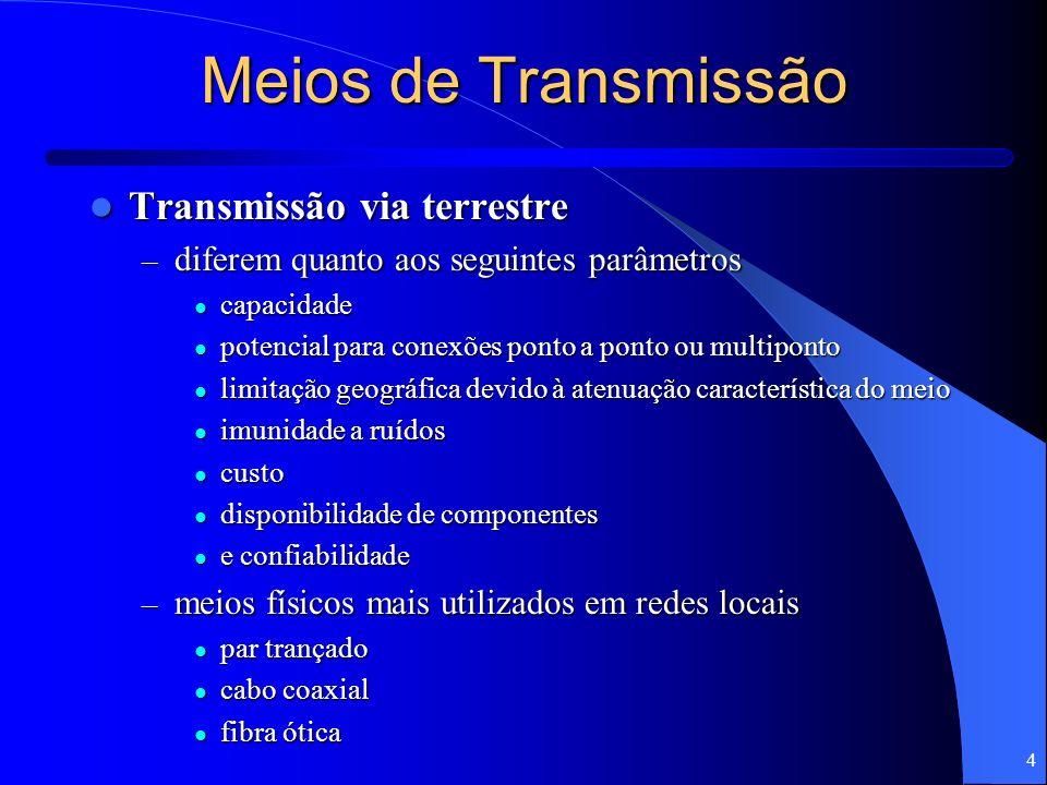 Meios de Transmissão Transmissão via terrestre