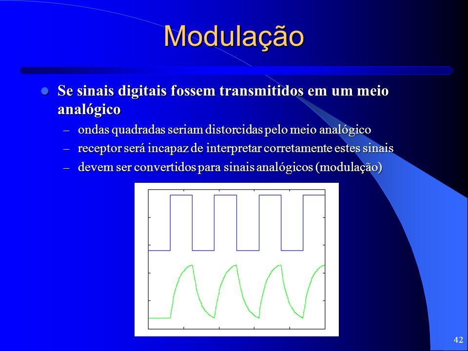 Modulação Se sinais digitais fossem transmitidos em um meio analógico