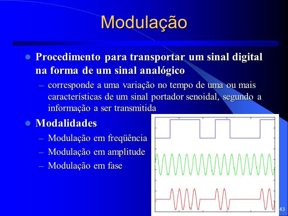Modulação Procedimento para transportar um sinal digital na forma de um sinal analógico.