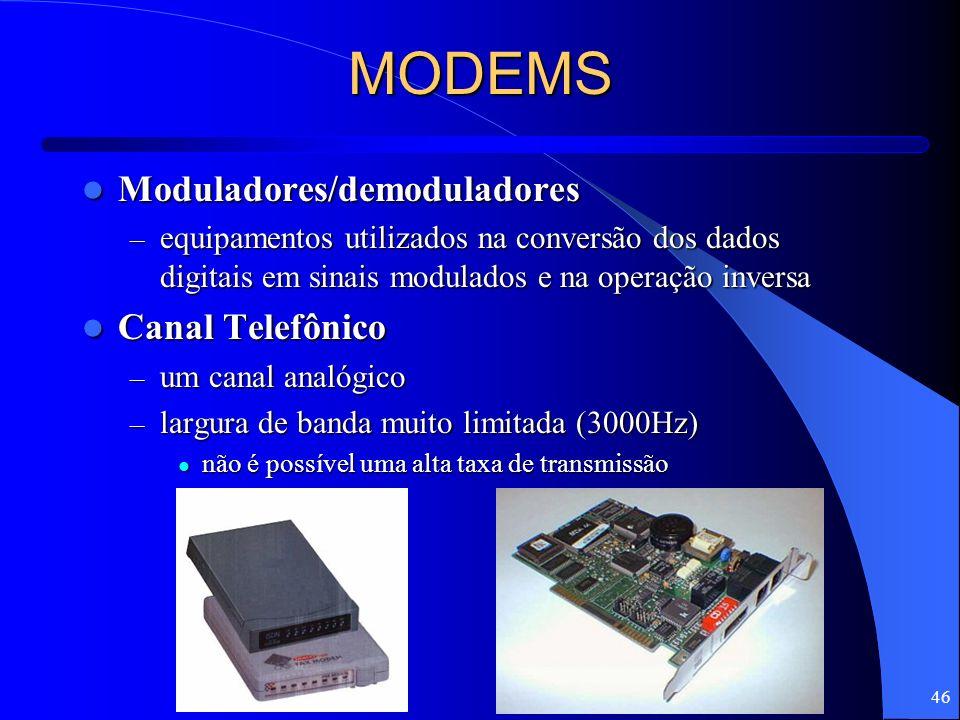 MODEMS Moduladores/demoduladores Canal Telefônico