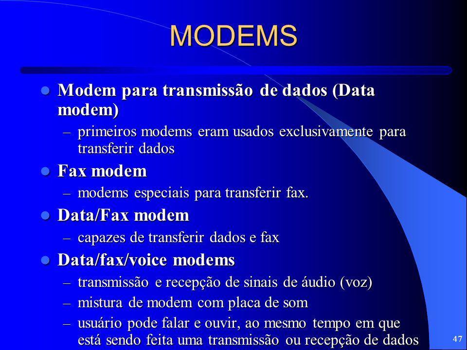 MODEMS Modem para transmissão de dados (Data modem) Fax modem