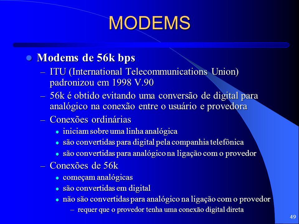 MODEMS Modems de 56k bps. ITU (International Telecommunications Union) padronizou em 1998 V.90.