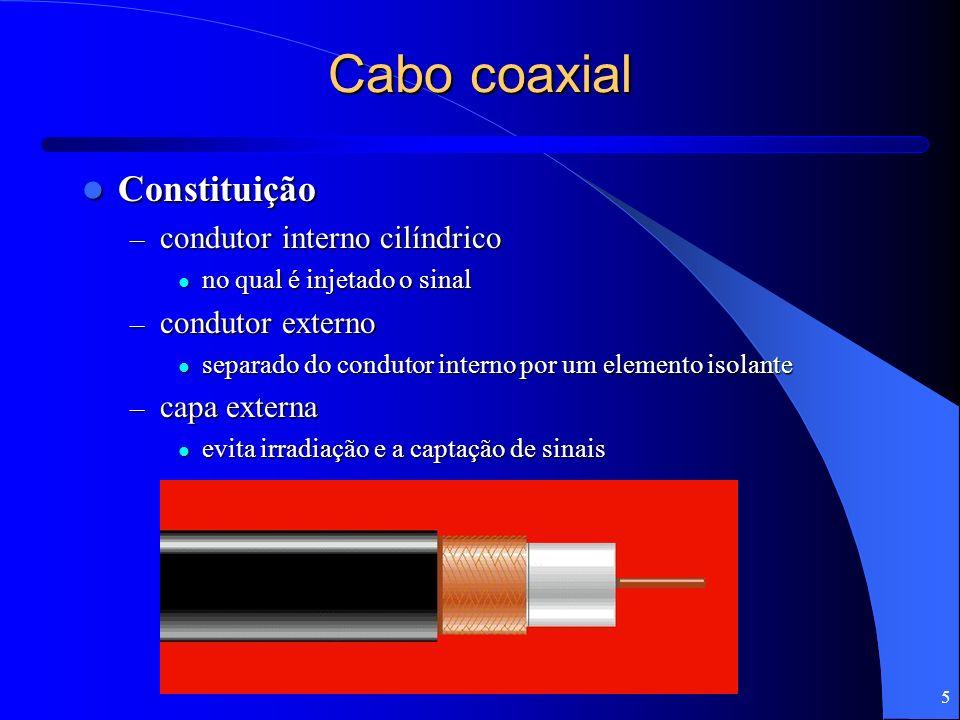 Cabo coaxial Constituição condutor interno cilíndrico condutor externo