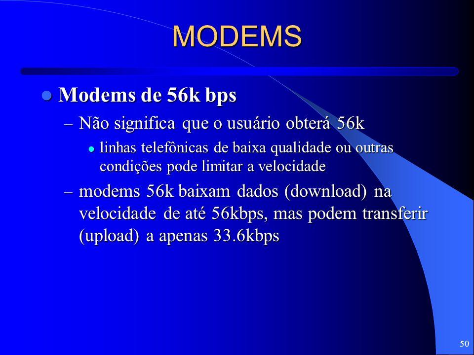 MODEMS Modems de 56k bps Não significa que o usuário obterá 56k